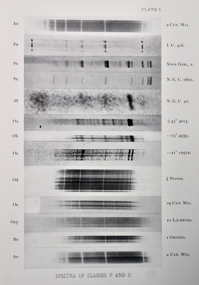 """""""Spectra Having Bright Lines."""" [In] Annals of the Harvard College Observatory, vol. 76, no. 3. [. Astronomy, Annie Jump Cannon."""