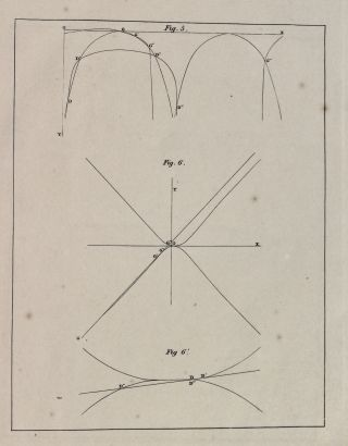 "Theory of the Heavenly Bodies Moving About the Sun in Conic Sections: A Translation of Gauss's ""Theoria Motus."" With an Appendix. By Charles Henry Davis..."